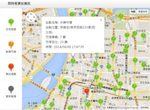 YouBike 台北市公共自行車